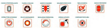 Piccoli-scaldabagni-elettrici-dianboiler