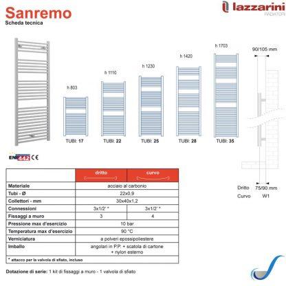 Scaldasalviette-Sanremo-lazzarini-scheda-tecnica